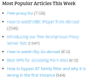 Most popular article