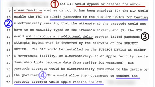 FBI letter Apple