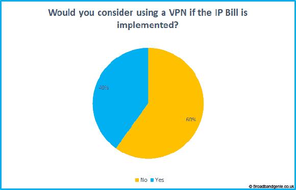 IPBill VPN