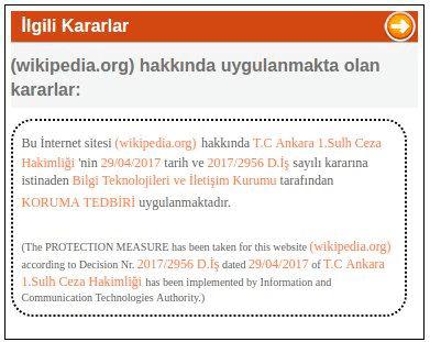 Wikipedia Turkey Block