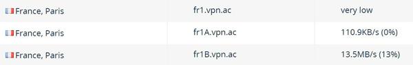 VPN.ac server status