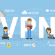 Best VPN for Beginners