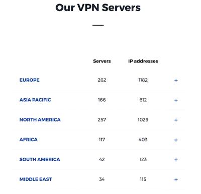Hide My Ass Servers