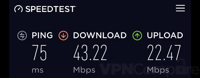12VPN China speeds Oct 20