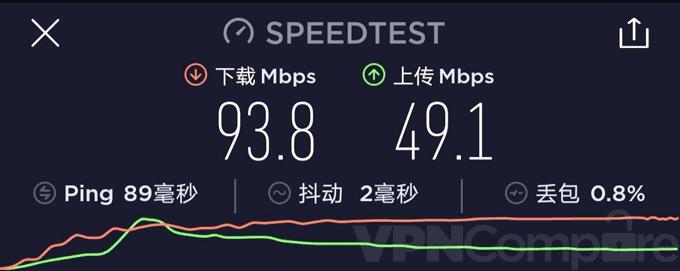 ExpressVPN China January