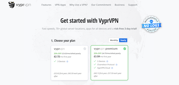VyprVPN Annual Prices