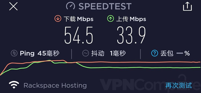 ExpressVPN China April