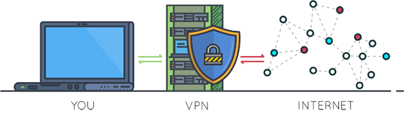 How a VPN works illustration