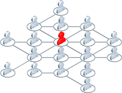 Many users in a P2P network
