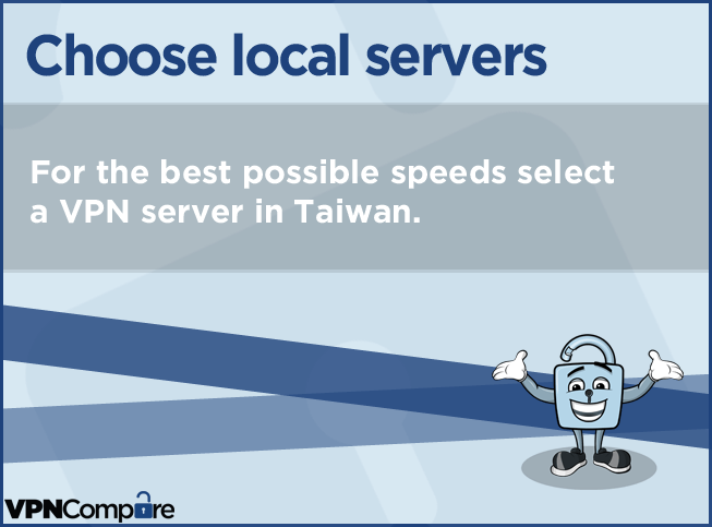 Select a VPN in Taiwan for best speeds