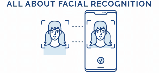 Face recognition on a phone