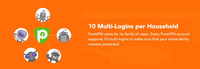PureVPN device limit