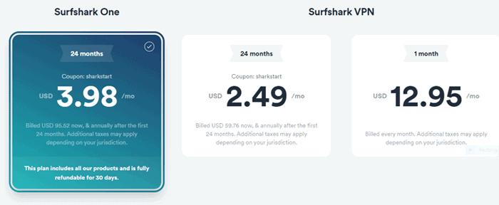 Surfshark 2021 prices