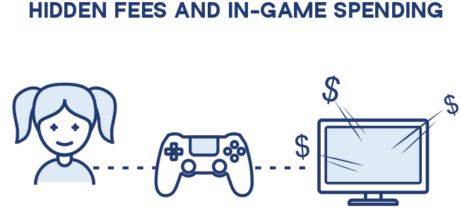 In-game spending