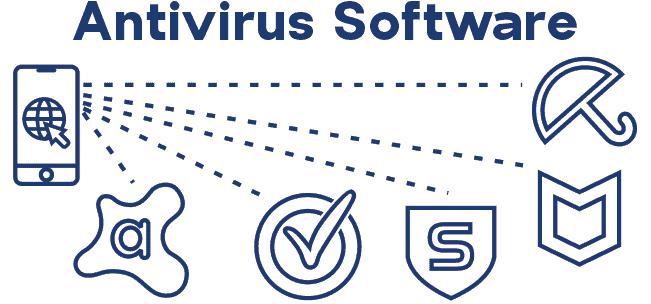 Anti virus logos