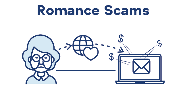 Older lady romance scam email