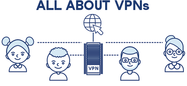 All about VPNs