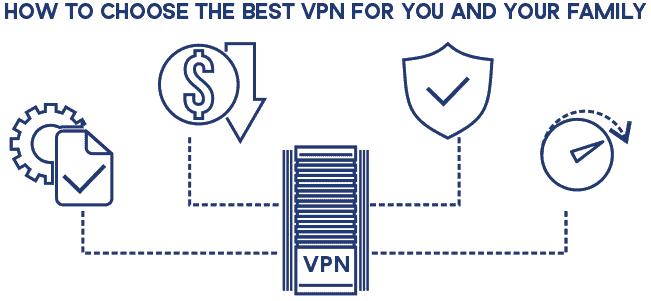 Family VPN