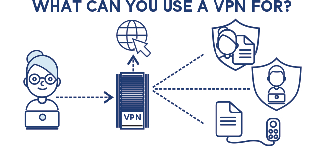 What can you using a VPN for?