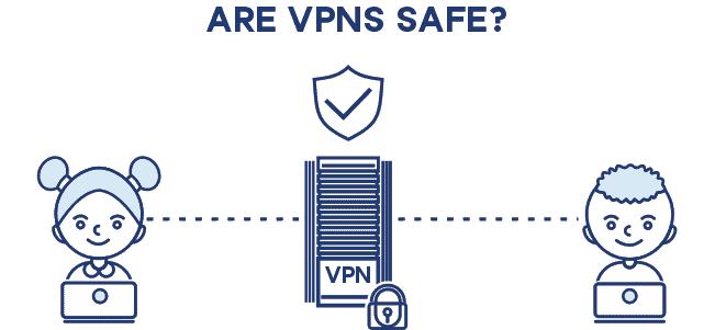 Are VPNs safe?