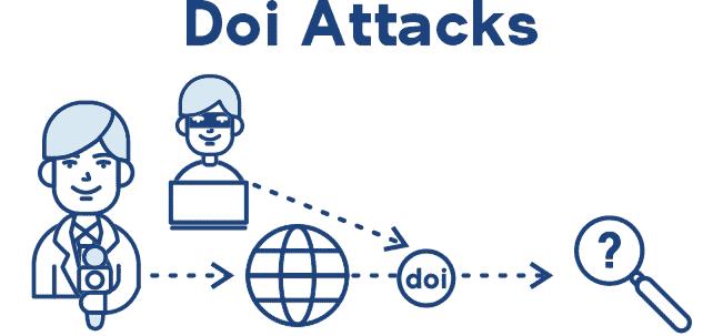 Journalist Doi Attacks