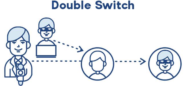 Journalist Double Switch