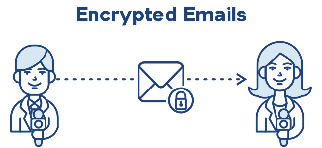 Journalist encrypted emails
