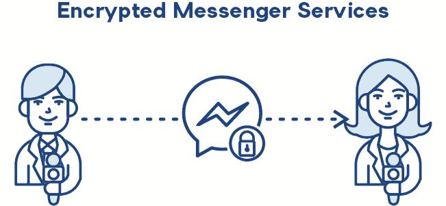 Journalist encrypted messenger