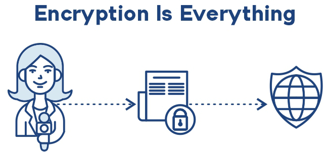 Journalist encryption