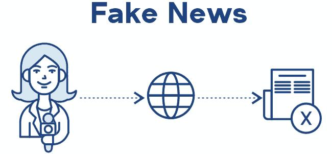 Journalist Fake News