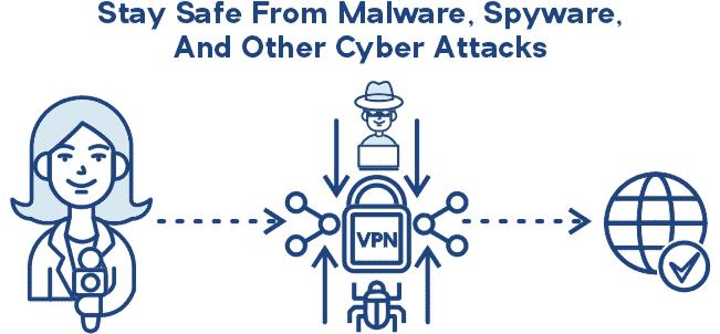 Journalist Malware