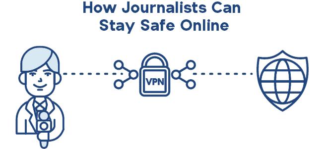 Journalist Safety