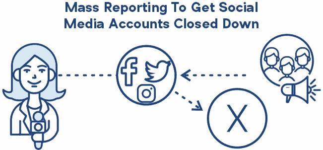 Journalist social closure