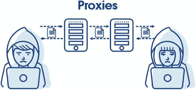 Browsing proxies