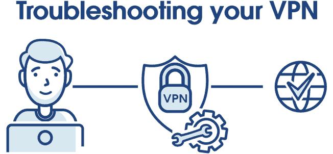 Troubleshoot VPN