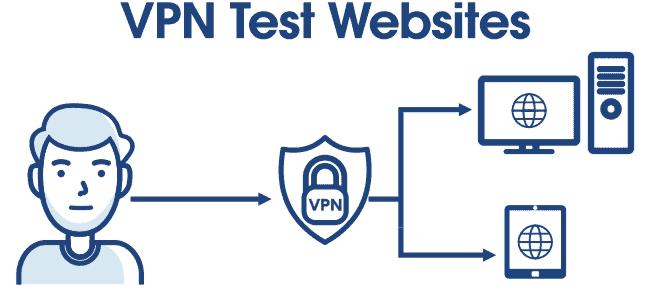 VPN test websites