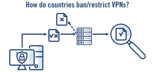 VPN server with magnifying glass illustration