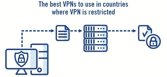 VPN server with padlock illustration