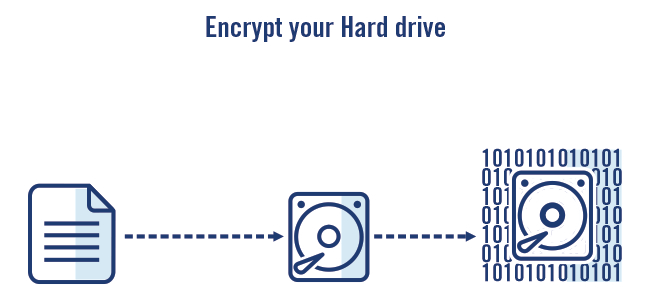 Computer hard drive illustration