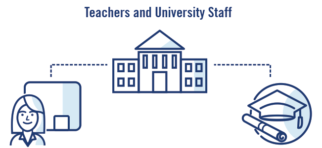 Teacher and university illustration