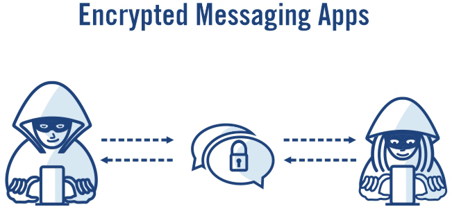 Encrypted chat apps