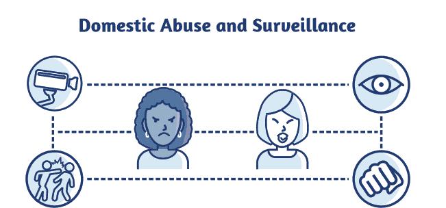 Surveillance of women illustration