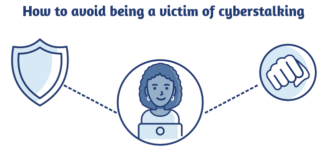 Cyberstalking victim