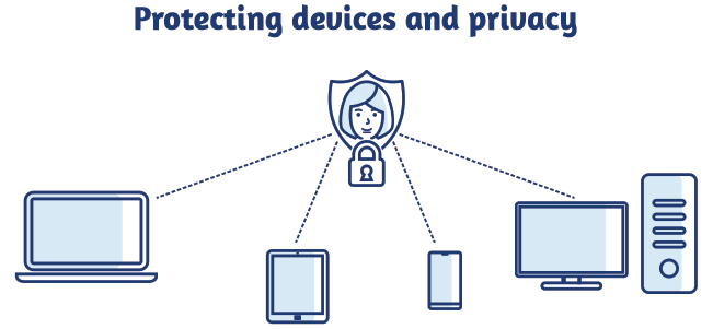 Devices illustration
