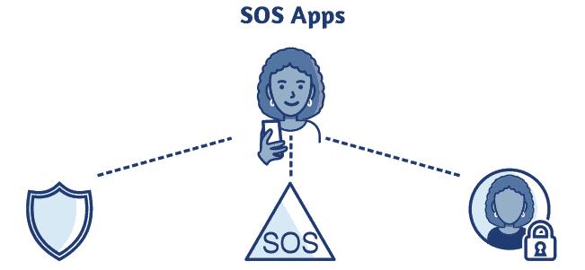 SOS apps