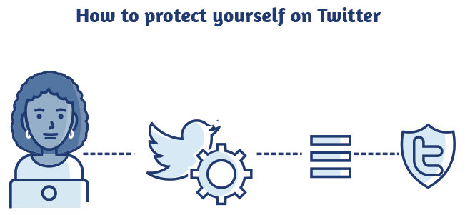 Protect on Twitter