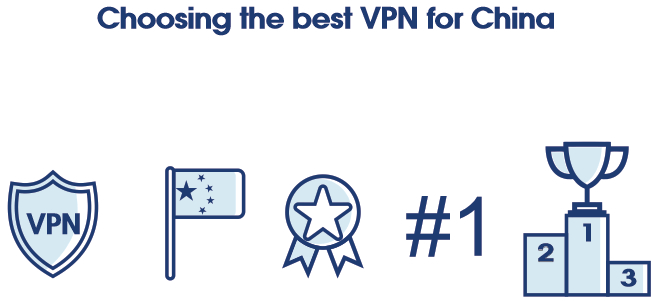 Choose a VPN