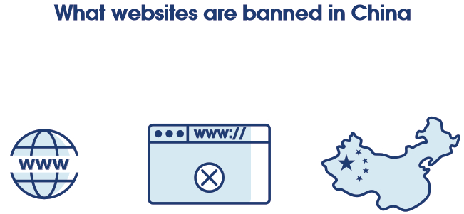 Websites banned in China