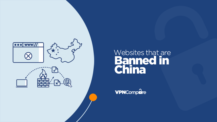 China websites banned