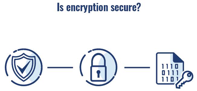 Encryption secure